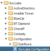 SovLabs configuration workflow